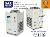 cw-6250chiller