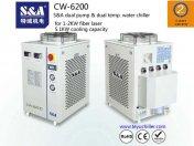 CW6200ATchiller