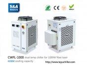 CWFL-1000-en